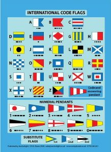 Cockpit Cards: International Code Flags